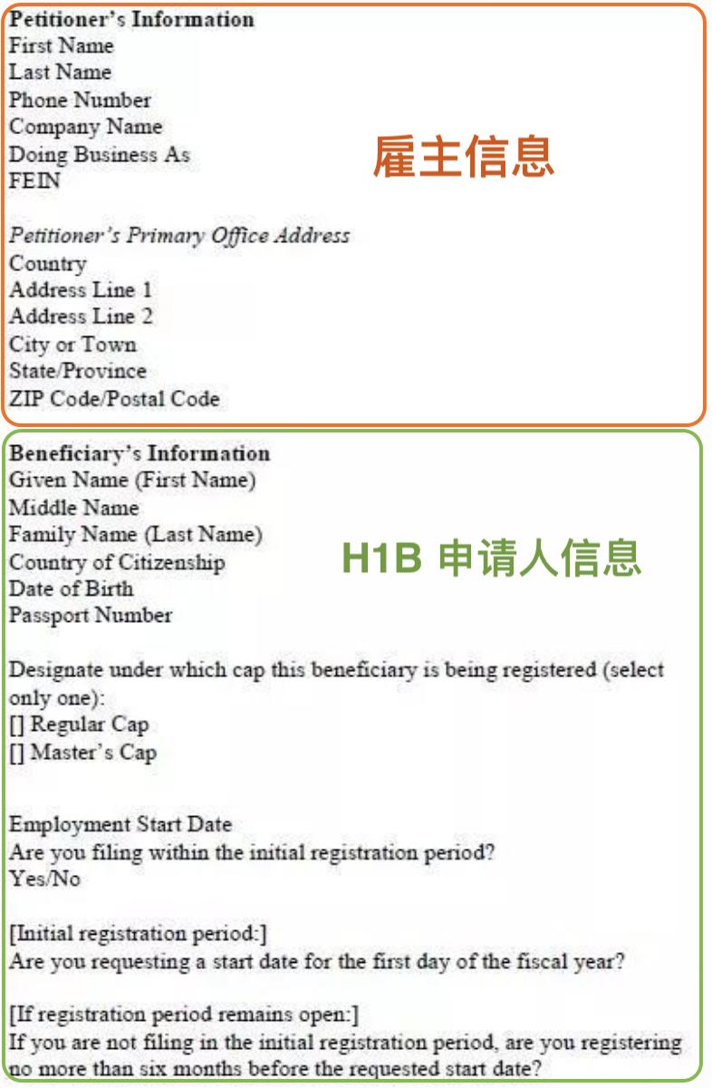 H1B新政策 H1B电子注册